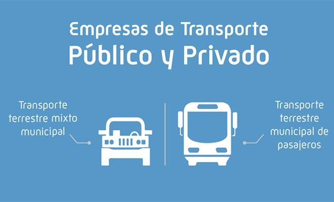Registro nacional de empresas de transporte p blico y for Empresas de transporte en tenerife